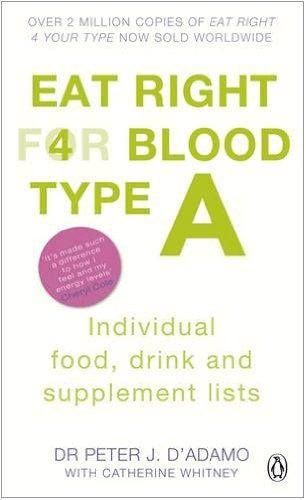 Eat Right for Blood Type A