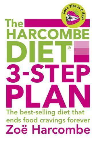 Harcombe Diet 3-Step Plan