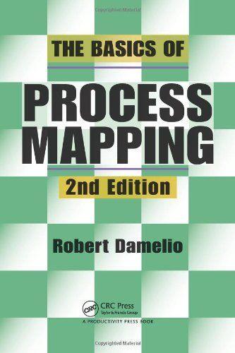 Basics of Process Mapping